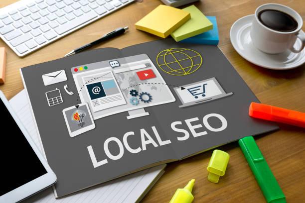 resultaatgericht Online Marketing